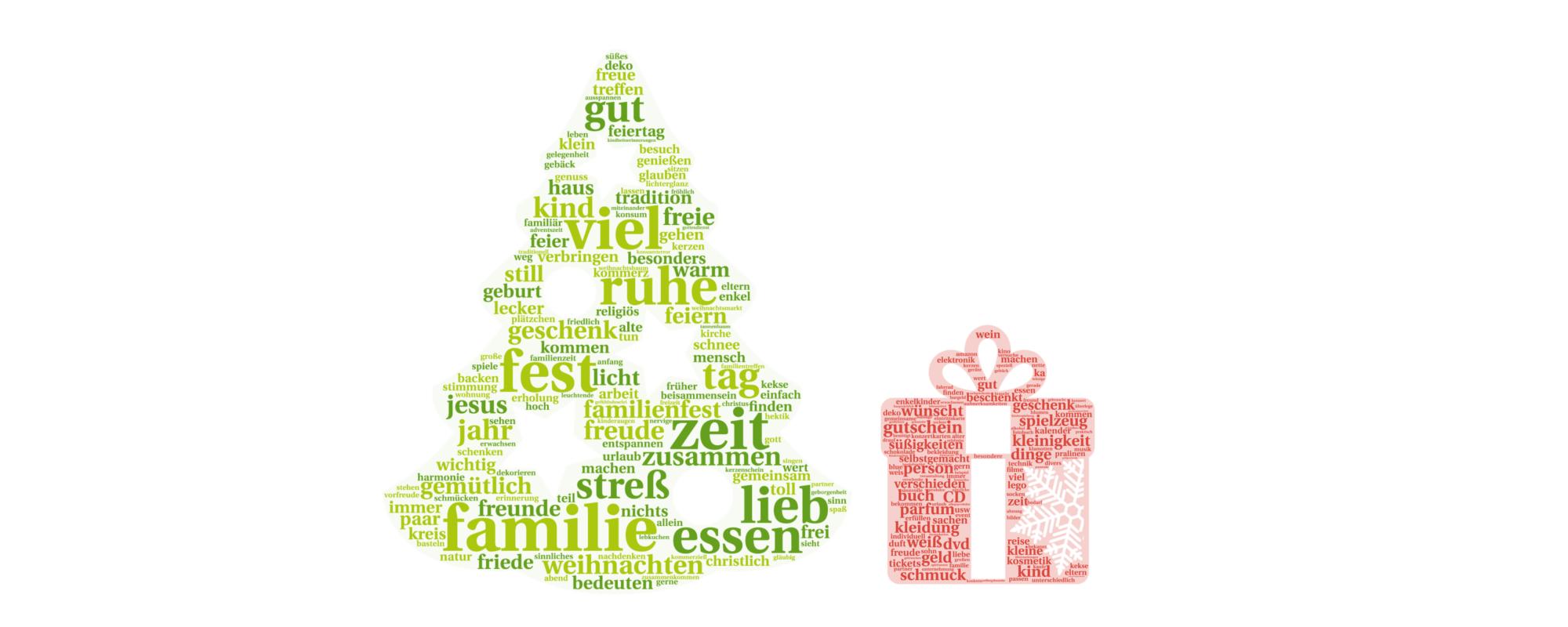 Alle Jahre wieder: Weihnachtsgeschenke - Dialego Akzelerator für ...