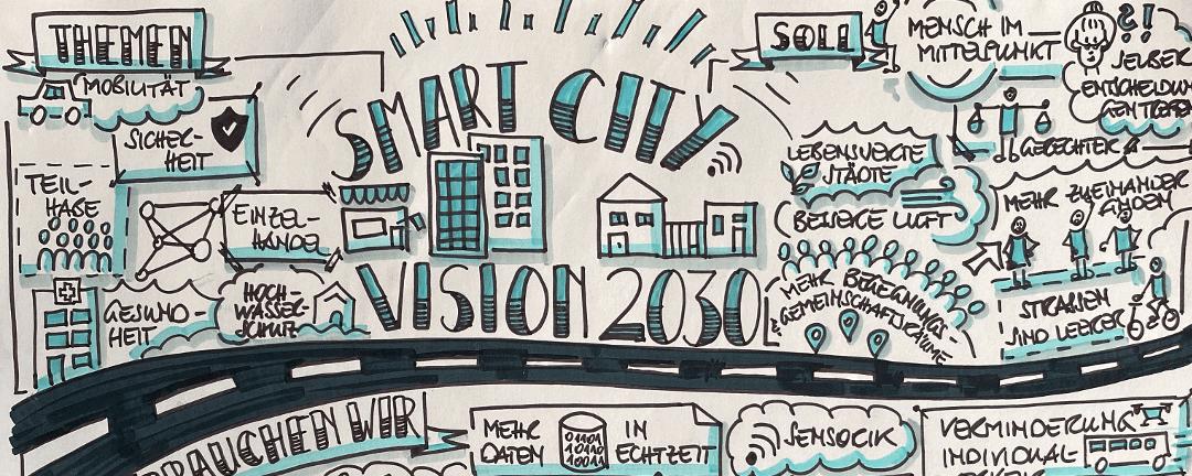 Die Zukunft der Städte entwerfen – Smart City